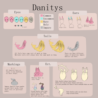 Danity guide by tapiocAdopts