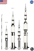 Saturn  Series Rocket Blueprint by GeneralTate