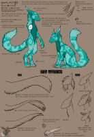 R-eD: Malacyne Species by GhostTheZombie