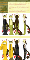 Toxic Nettle Soup Full Ref by SmilehKitteh
