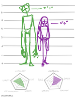 Kaz and Roger Size/Data Ref by Zubious