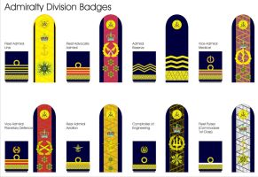 Admiral Division Ranks by Ienkoron