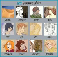 2012 Art Summary by CHAOTIKproductions