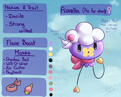 Fio the Drifloon Reference Sheet by KiwiBeagle