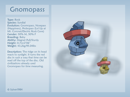 Gnomopass by sylver1984