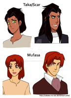 TLK+Anime: Mufasa and Scar by The-PirateQueen