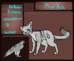 Murka Cats-of-Spellbound Application by Coalfire17
