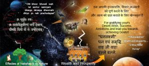Importance of Nature Bioscope in Last Rites Prayer by omvarankuber