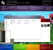 Longhorn M7 R2 - 2012 Update - Preview by longhornfusion