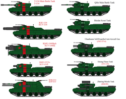 T-134 Tank and Variants by tylero79