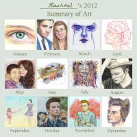 2012 Art Summary by ThePotatoStabber