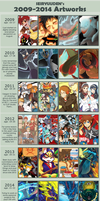 Improvement meme: 2009-2014 by seiryuuden