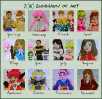 Shnoogums's 2010 Art Summary by shnoogums5060
