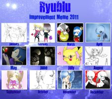 Ryublu Improvement Meme 2011 by RyuBlu