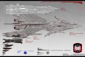 Ships of the Line, UEG Scale(mid) by samurairyu