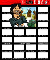 You pick your own Total Drama Choices! by 4xEyes1987