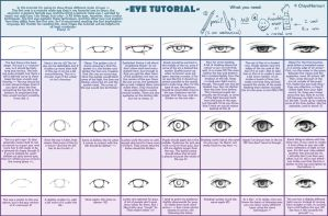 -Eye Tutorial- by ChiyoNemuri