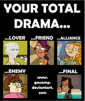 If I Were in Total Drama... by PurfectPrincessGirl