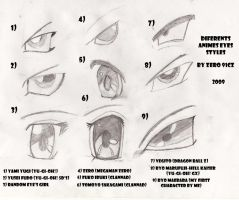 Differents Anime Eyes Style by Zero91CZ