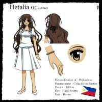 OC of mine : Philippines (Hetalia) by Poltergeist-El