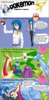 +Pokemon Trainer Meme: Kian+ by Maxichan