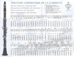 Clarinet Fingering Chart by GaliFisher99