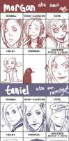 Meme: Crow and Taniel by feyuca