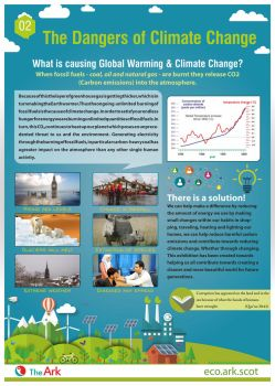 2 Climate Change and its Impact by abuebrahim95