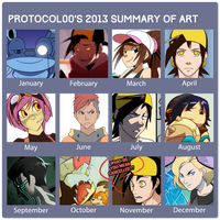 A year of inconsistency and broken dreams o/ by Protocol00