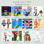 2012 Art Summary by Lavender-Star