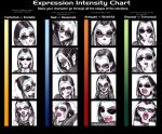 Degrees of Expressions meme by JessicaRaven