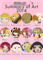 End of the year art meme by Chibifangirl01