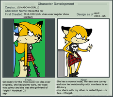 Character Develpment: RS oc roxie by 10SHADOW-GIRL10