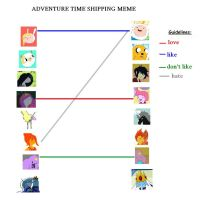 Adventure Time Shippings by DivineDesserts
