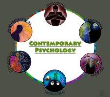 Contemporary Psychology by psycobabble402