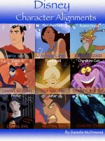 Disney Character Alignments by Danzie182