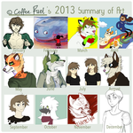 2013 Summary of Art by CoffeeFuel
