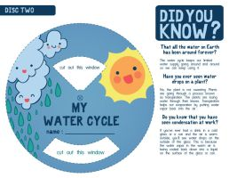 The Water Cycle Worksheet 2 by RSaffold