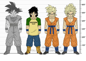 DBR Son Goten v4 by The-Devils-Corpse