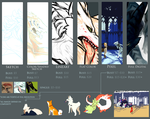 easy commission sheet 2014 by moondevourer