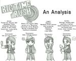 Big Time Rush: An Analysis by mightychibidragon