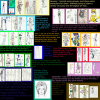 2012 art overview by RubyStone11