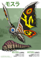 Mothra by CyRaptor