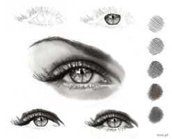 Eye tutorial by TeSzu