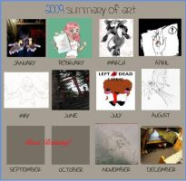 summery of 2009 by disturbed66