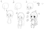 An easy way to draw my chibi style C: by AppleLove-chan