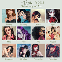 2012 Art Summary by tbdoll