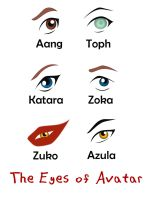 The Eyes of Avatar by AnaMoon