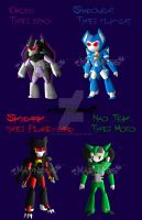Medabots: Madness by Kath-the-shadow