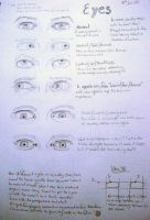 Eyes Tutorial by Chief-Artist-21